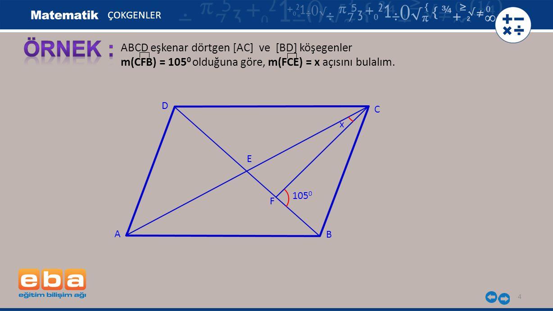 ÖRNEK : ABCD eşkenar dörtgen [AC] ve [BD] köşegenler